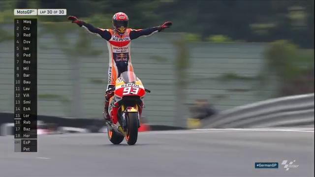 Hasil MotoGP: Marquez Tercepat di GP Aragon